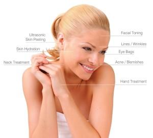 CACI facial treatment range_preview